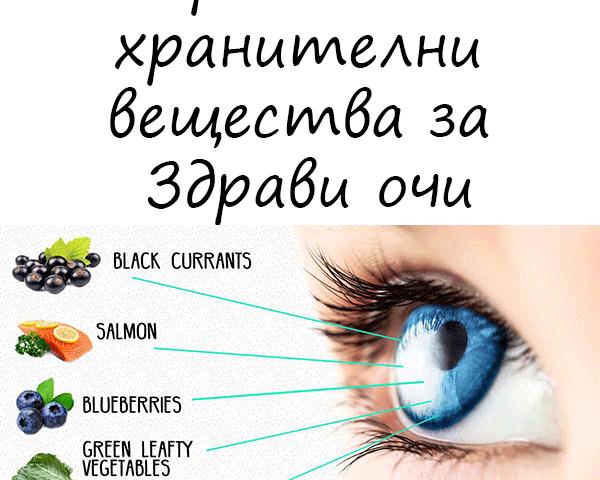 Хранене и хранителни вещества за Здрави очи